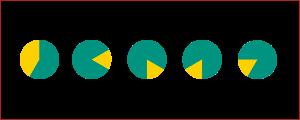 クロネコヤマト配達時間指定可能一覧